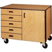 Mobile Storage Cabinet - 5 Drawers, 1 Adj Shelf, 36