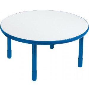 Baseline?® Activity Table