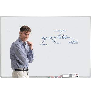 Syncoat Magnetic Whiteboard