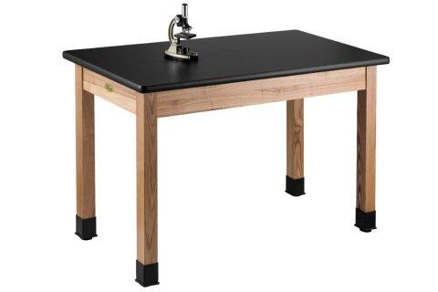 NPS High Pressure Laminate Lab Tables