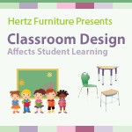 classroomdesignicon Classroom Design Affects Student Learning