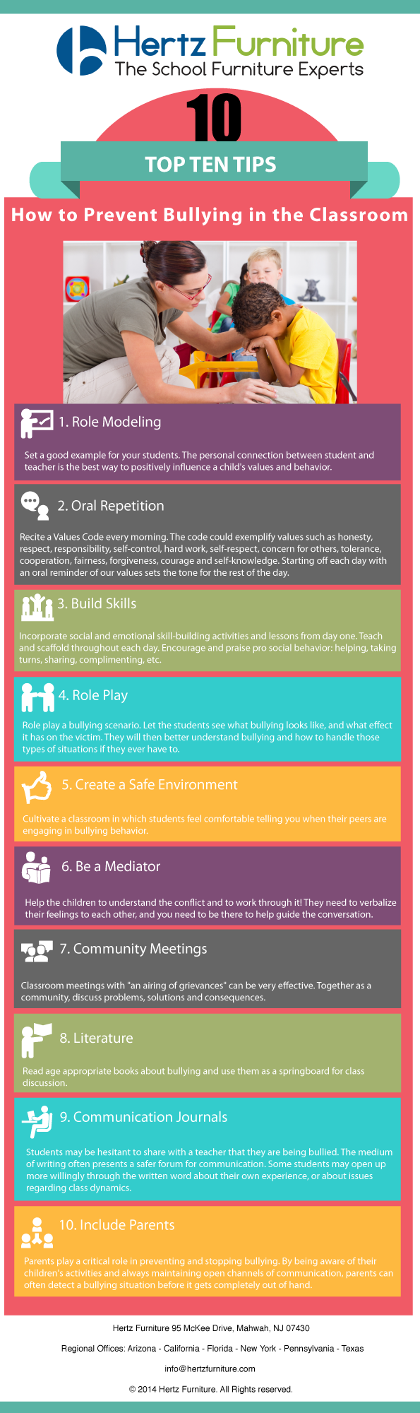 Top 10 Bullying Tips Infographic
