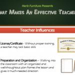 Captureeffectiveteacher 150x150 Infographic: What Makes An Effective Teacher?