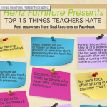 Captureteachershate 150x150 Top 15 Things Teachers Hate Infographic
