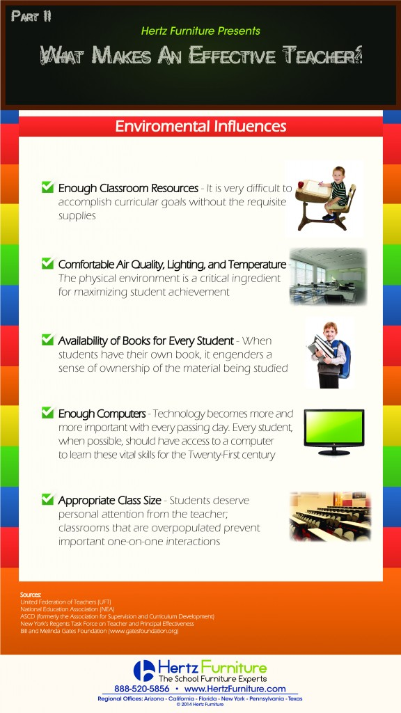 Teacher Final 02 576x1024 Infographic: What Makes An Effective Teacher?  Part II