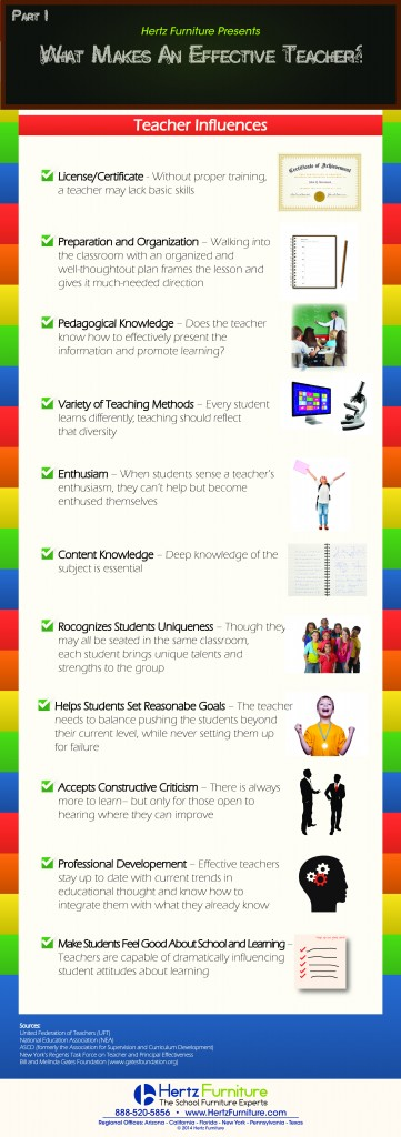 effectiveTeacher Final 01 361x1024 Infographic: What Makes An Effective Teacher?