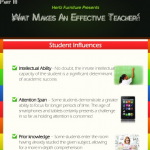 Captureeffective3 150x150 Infographic: What Makes An Effective Teacher? Part III