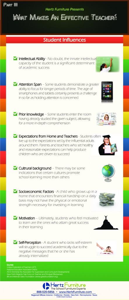 Teacher Final 03 442x1024 Infographic: What Makes An Effective Teacher? Part III