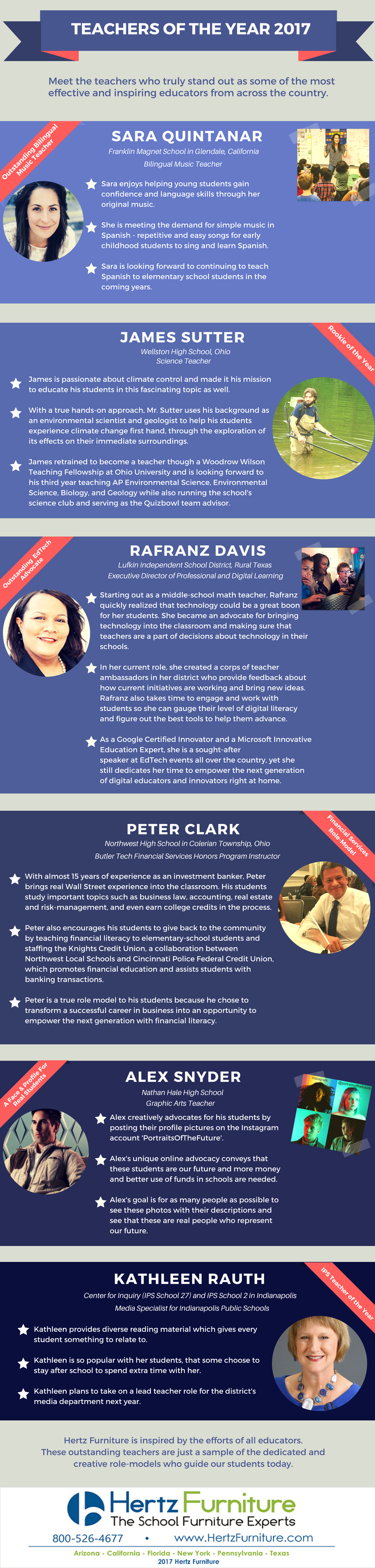 Infographic of Teachers of the Year 2017